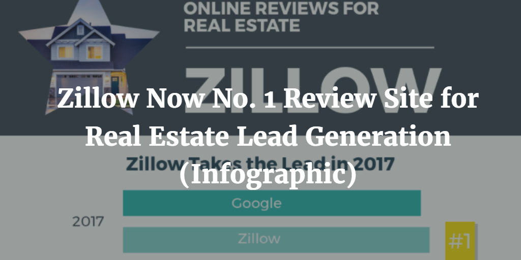 Zillow Now No. 1 Review Site for Real Estate Lead Generation (Infographic)